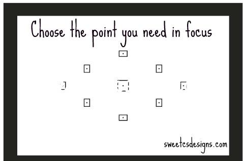 focus-points