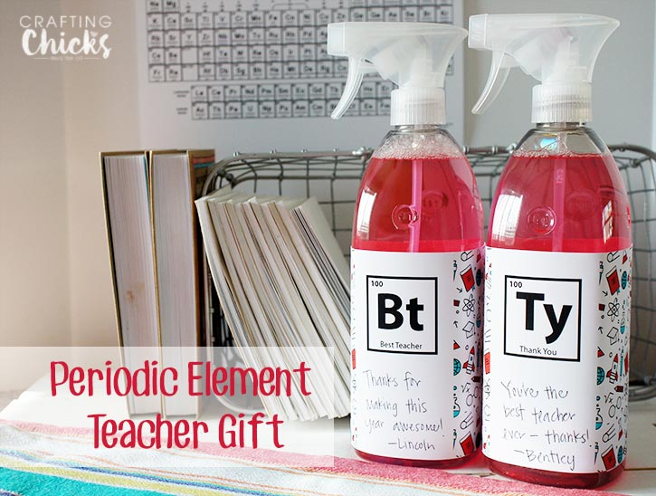 Periodic Element Teacher Gift