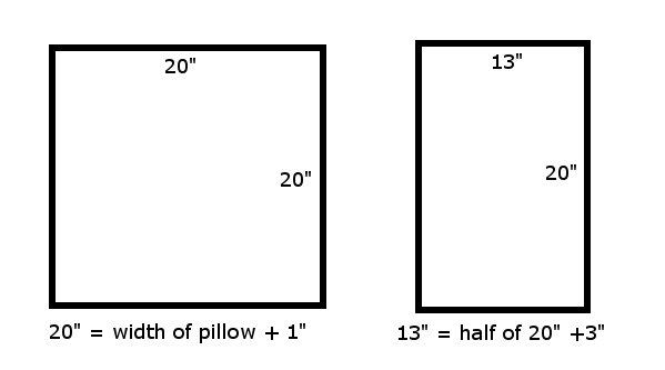 Reversible Pillow Case Tutorial