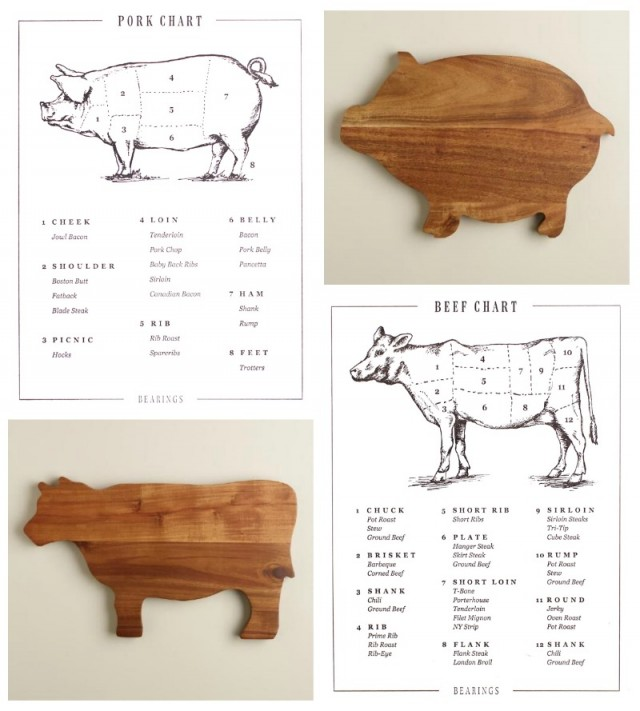Butcher Chart Cutting Boards